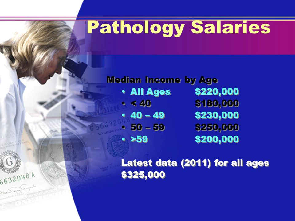 Pathology Salaries Median Income by Age All Ages$220,000 < 40$180,000 40 – 49$230,000 50 – 59$250,000 >59$200,000 Latest data (2011) for all ages $325,000 College of American Pathologists Survey, N=940 Median Income by Age All Ages$220,000 < 40$180,000 40 – 49$230,000 50 – 59$250,000 >59$200,000 Latest data (2011) for all ages $325,000 College of American Pathologists Survey, N=940