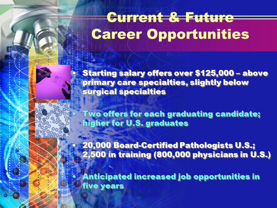 Current & Future Career Opportunities Starting salary offers over $125,000 – above primary care specialties, slightly below surgical specialties Two offers for each graduating candidate; higher for U.S.