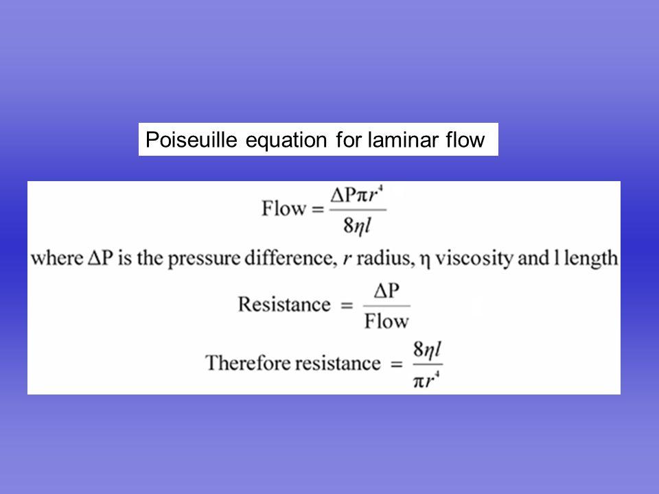 Flow through collapsible tubes