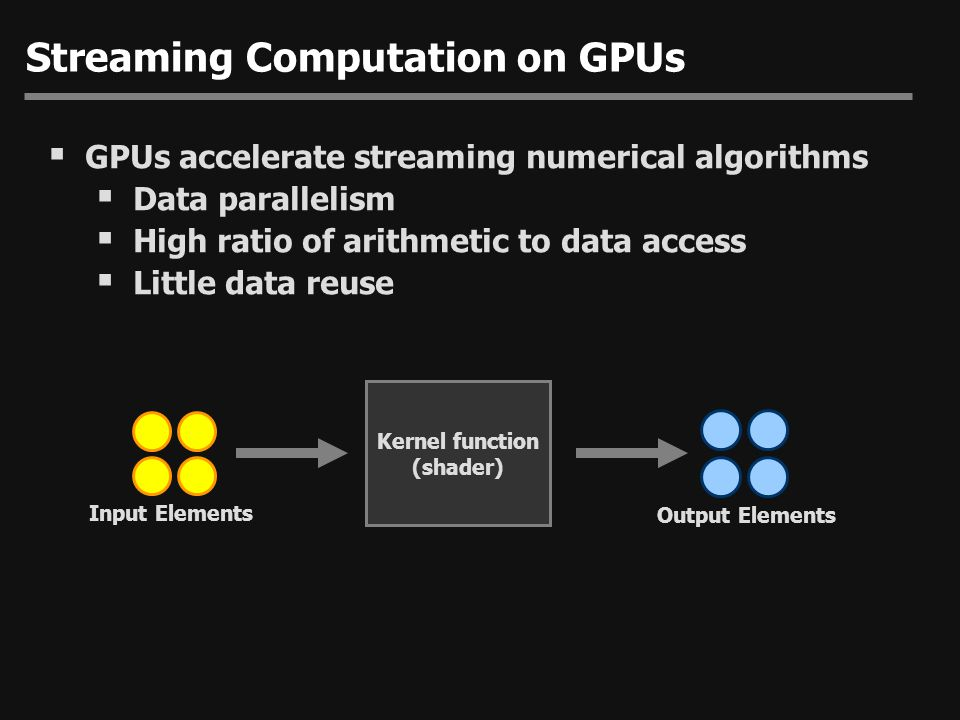 Streaming Computation on GPUs Kernel function (shader)  GPUs accelerate streaming numerical algorithms  Data parallelism  High ratio of arithmetic