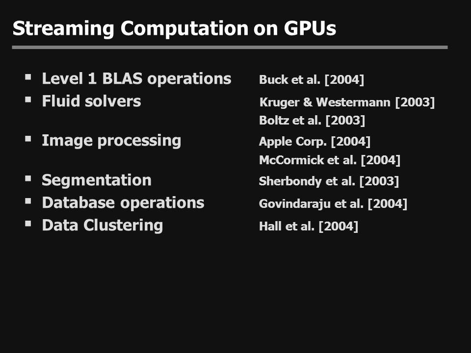 Current Generation GPUs 0 2 4 6 8 10 12 P4 3Ghz 6800 UltraX800 XT PE 0 5 10 15 20 25 30 GFLOPS Bandwidth Multiplication of 1024x1024 Matrices GFLOPS GB/sec