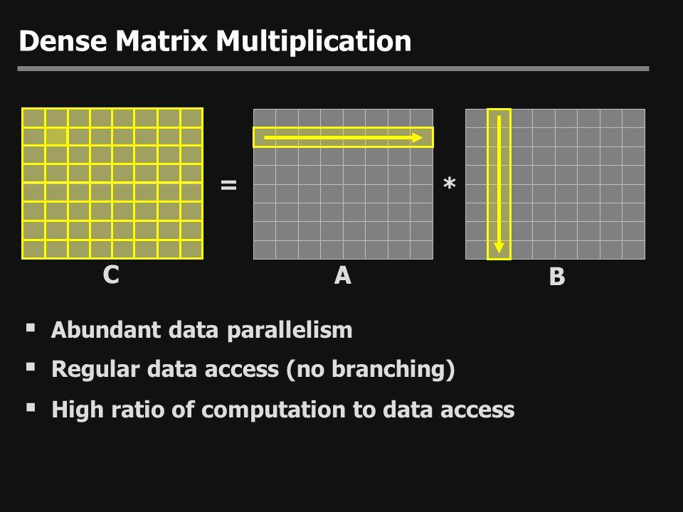 Dense Matrix Multiplication  Widely used computational kernel  Building block for LAPACK library