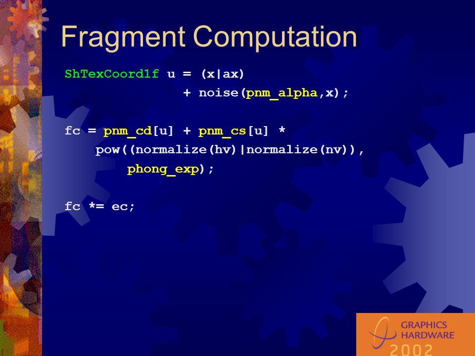 Fragment Computation ShTexCoord1f u = (x|ax) + noise(pnm_alpha,x); fc = pnm_cd[u] + pnm_cs[u] * pow((normalize(hv)|normalize(nv)), phong_exp); fc *= ec;