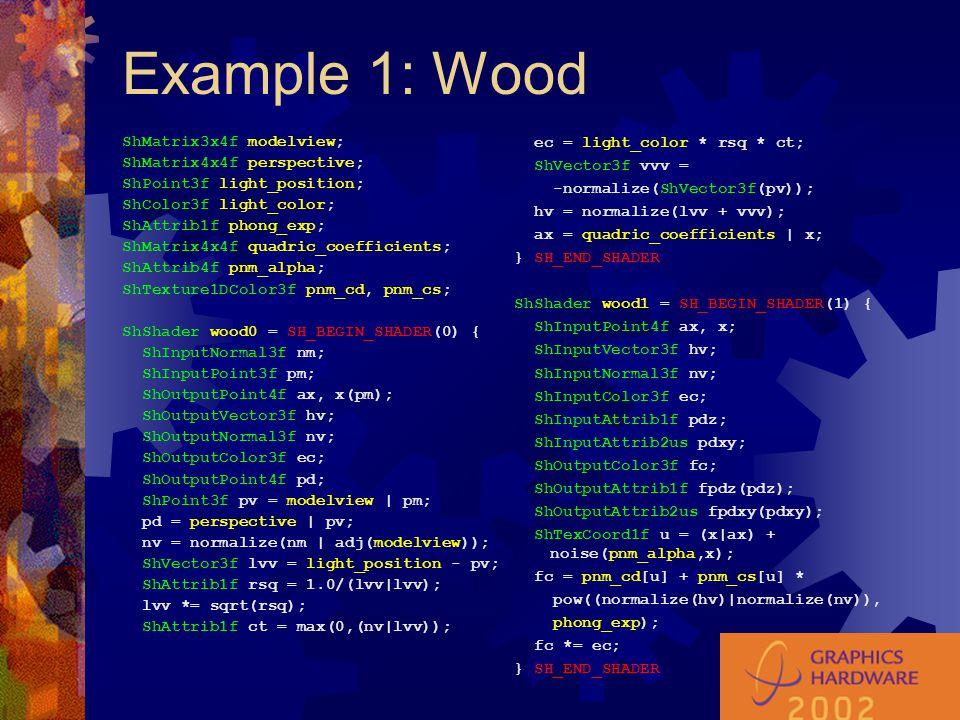 Global (Uniform) Parameters ShMatrix3x4f modelview; ShMatrix4x4f perspective; ShPoint3f light_position; ShColor3f light_color; ShAttrib1f phong_exp; ShMatrix4x4f quadric_coefficients; ShAttrib4f pnm_alpha; ShTexture1DColor3f pnm_cd, pnm_cs;
