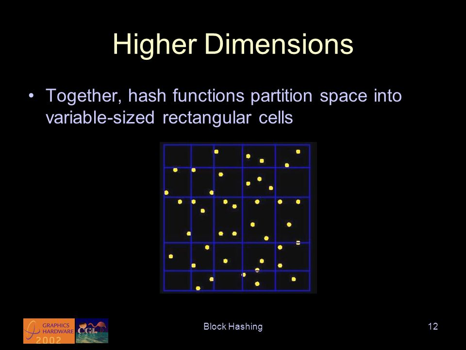 Block Hashing12 Higher Dimensions Together, hash functions partition space into variable-sized rectangular cells