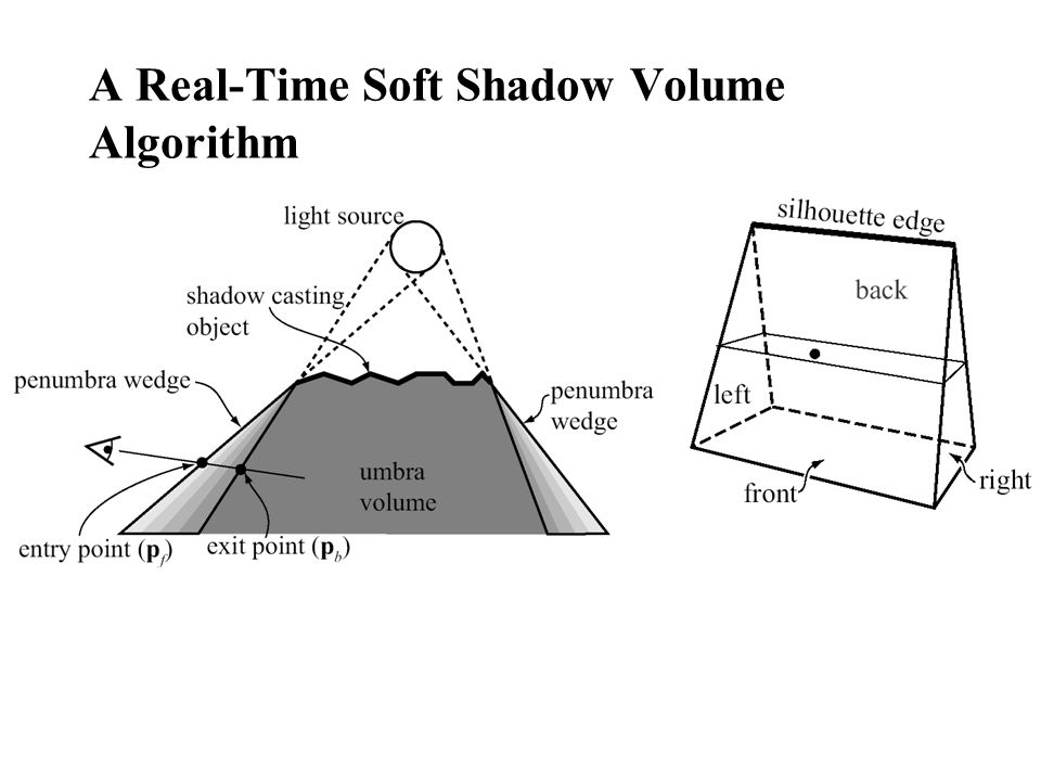 A Real-Time Soft Shadow Volume Algorithm