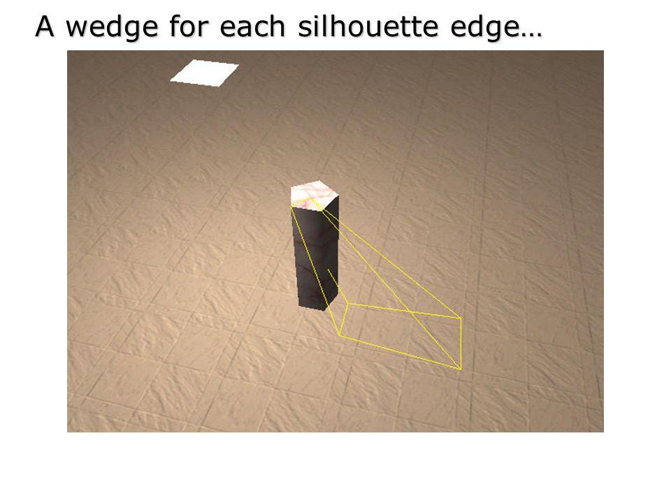 A wedge for each silhouette edge…