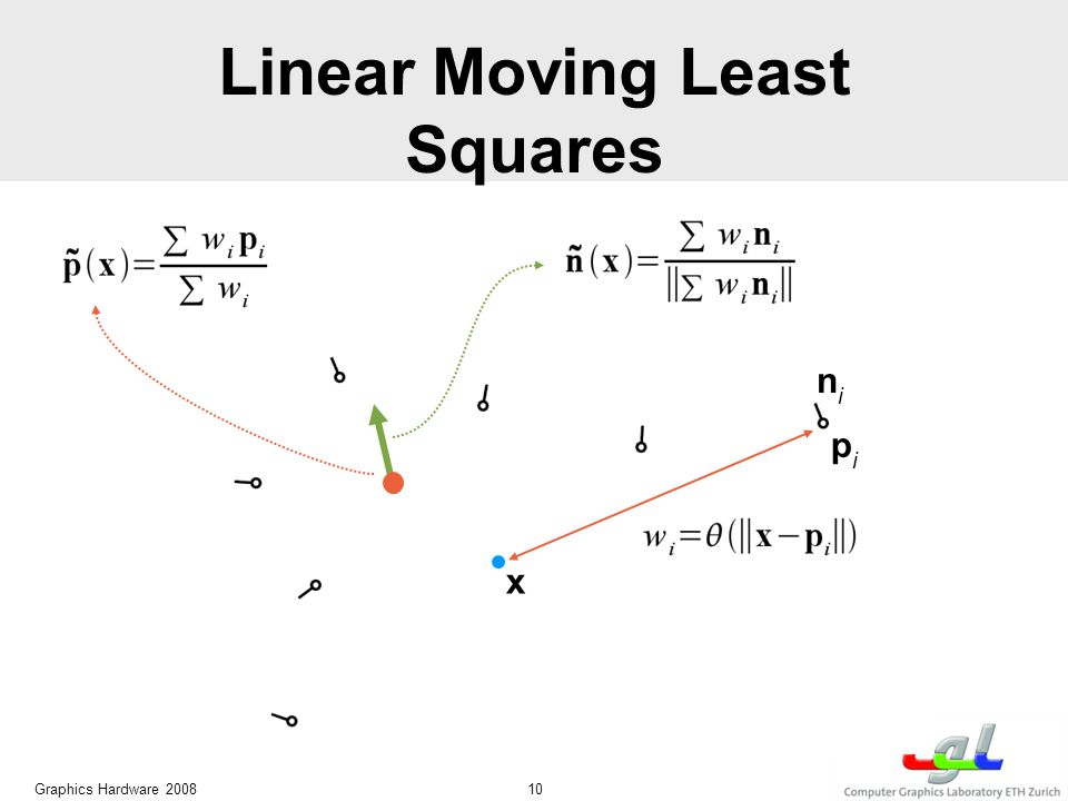Linear Moving Least Squares Graphics Hardware 2008 10 x pipi nini