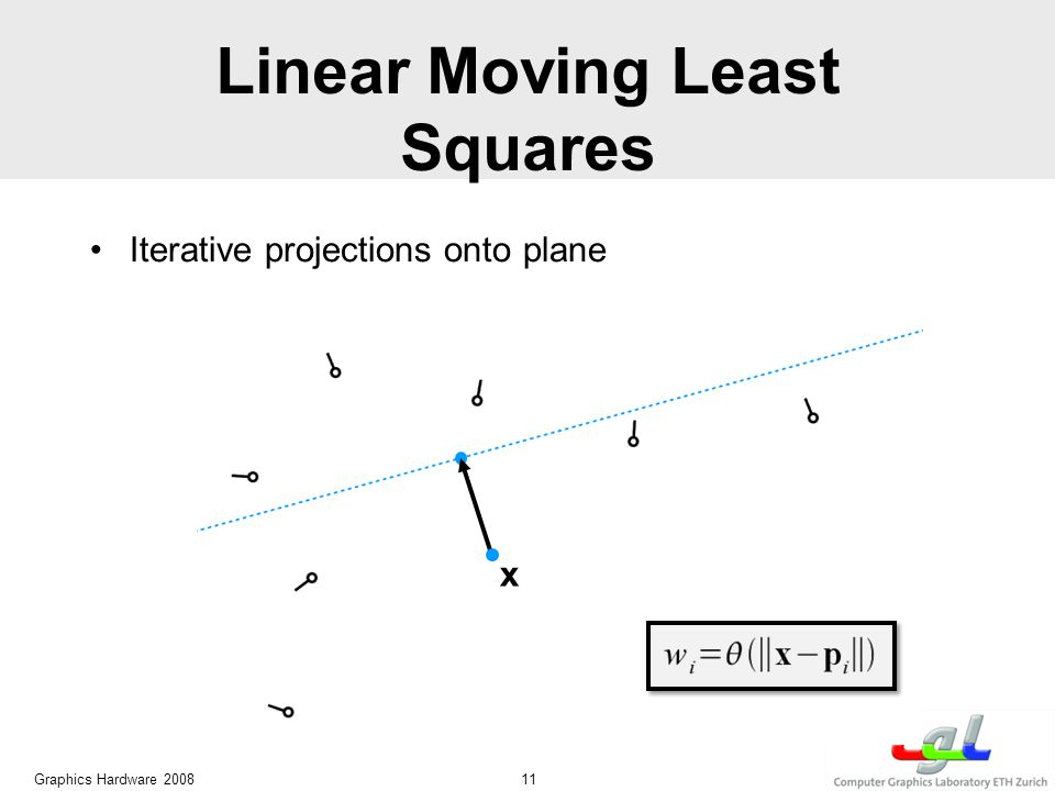 Linear Moving Least Squares Graphics Hardware 2008 11 x Iterative projections onto plane