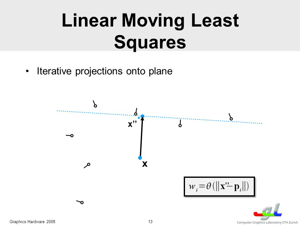 Linear Moving Least Squares Graphics Hardware 2008 13 x Iterative projections onto plane x'' '