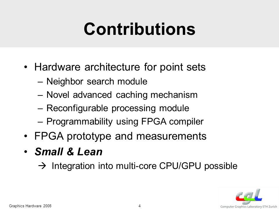 Results MLS Graphics Hardware 2008 35 FPGA: x1 MLS CPU: x0.4 MLS CUDA x3.8 75 MHz 1200 MHz 2200 MHz Number of Neighbors Number of queries FPGA faster than CPU kNN bottleneck –FPGA –GPU