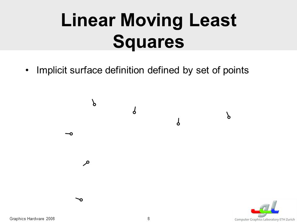 Linear Moving Least Squares Graphics Hardware 2008 8 Implicit surface definition defined by set of points