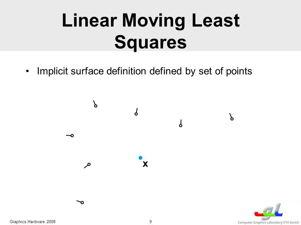 Linear Moving Least Squares Graphics Hardware 2008 10 x pipi nini