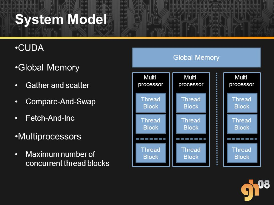 System Model CUDA Global Memory Gather and scatter Compare-And-Swap Fetch-And-Inc Multiprocessors Maximum number of concurrent thread blocks Multi- processor Thread Block Multi- processor Thread Block Multi- processor Thread Block Global Memory