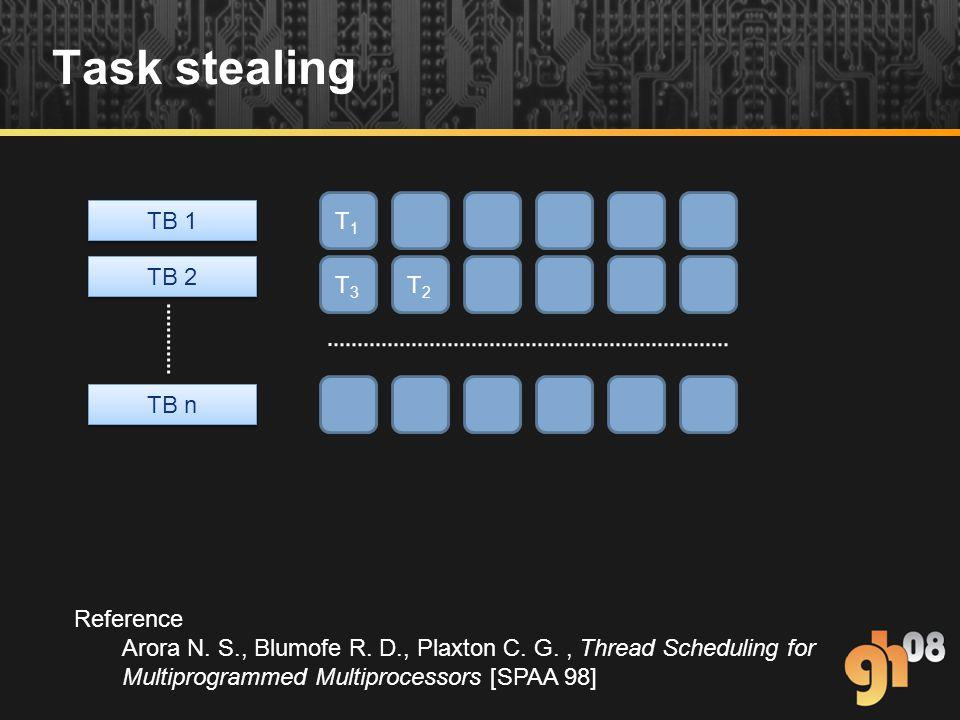 Task stealing T1T1 T3T3 T2T2 TB 1 TB 2 TB n Reference Arora N.