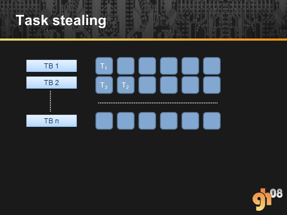 Task stealing T1T1 T3T3 T2T2 TB 1 TB 2 TB n
