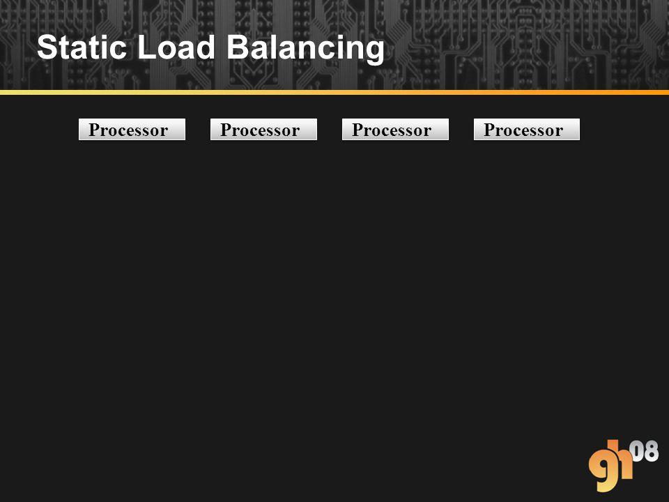 Static Load Balancing Processor