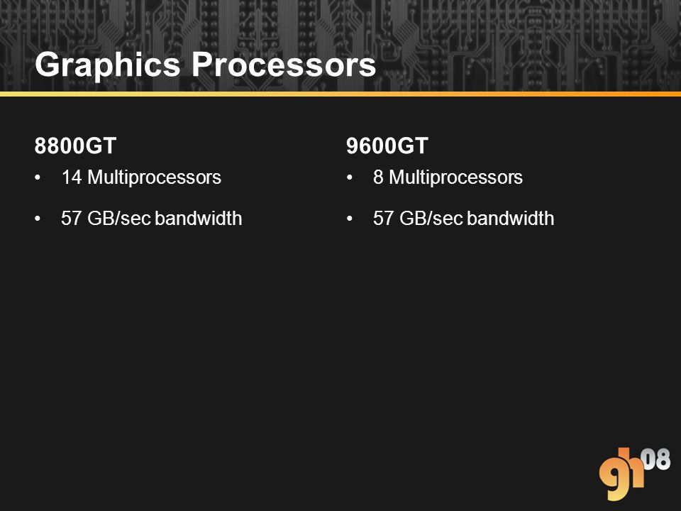 Graphics Processors 8800GT 14 Multiprocessors 57 GB/sec bandwidth 9600GT 8 Multiprocessors 57 GB/sec bandwidth