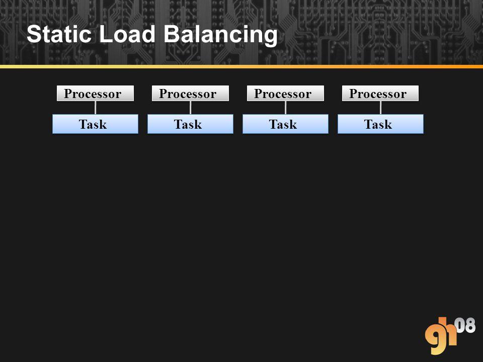Static Load Balancing Processor Task