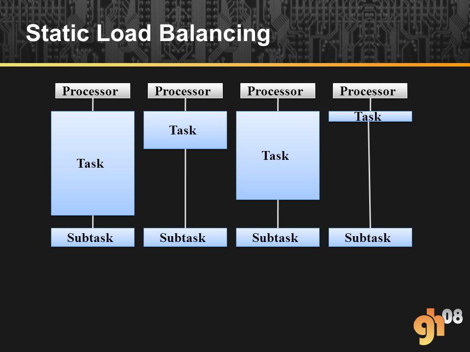 Static Load Balancing Processor Task Subtask