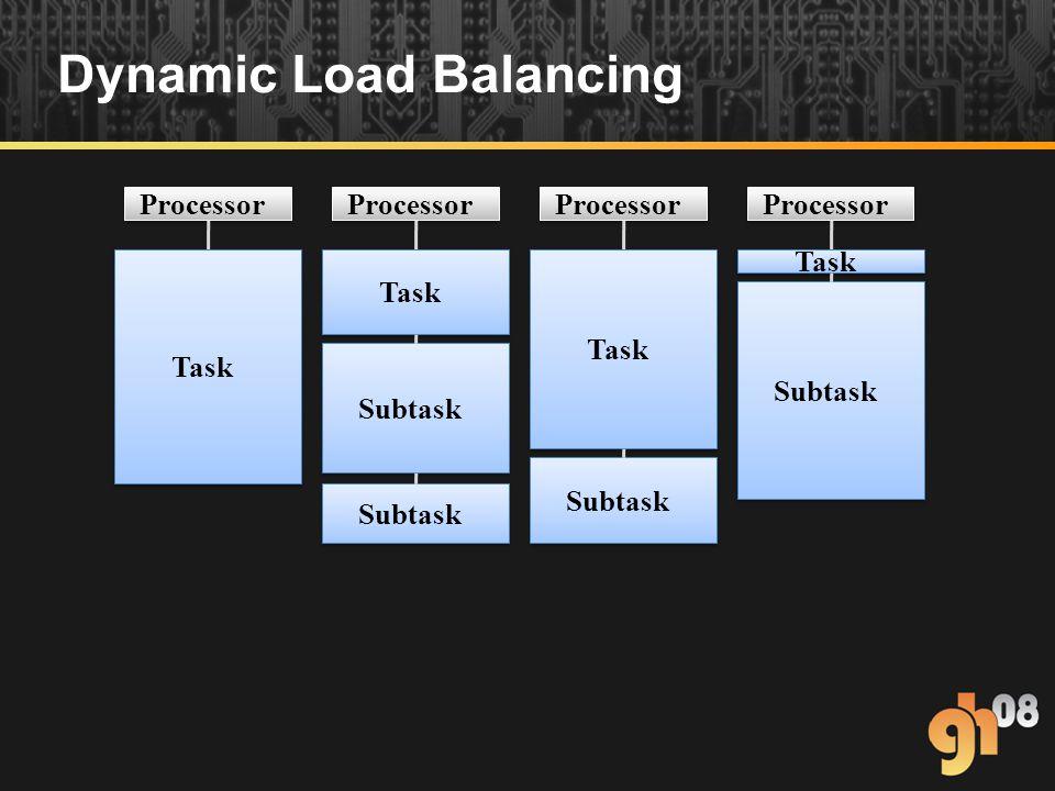 Dynamic Load Balancing Processor Task Subtask