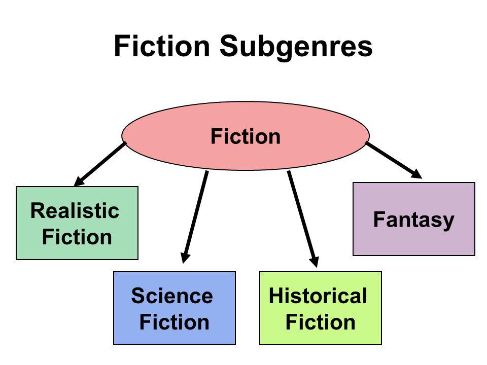 Fiction Subgenres Fiction Realistic Fiction Science Fiction Historical Fiction Fantasy