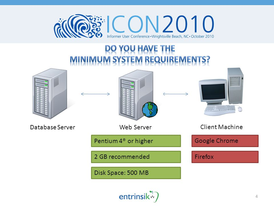 4 Database ServerWeb Server Client Machine Pentium 4® or higher 2 GB recommended Disk Space: 500 MB Google Chrome Firefox