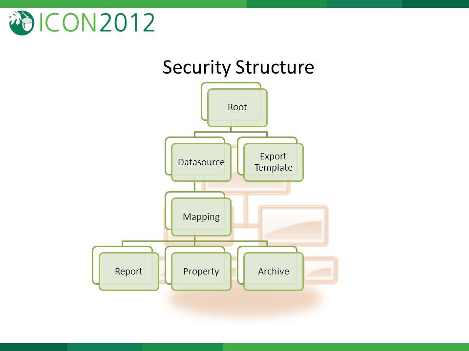 RootDatasourceMappingReportPropertyArchive Export Template Security Structure