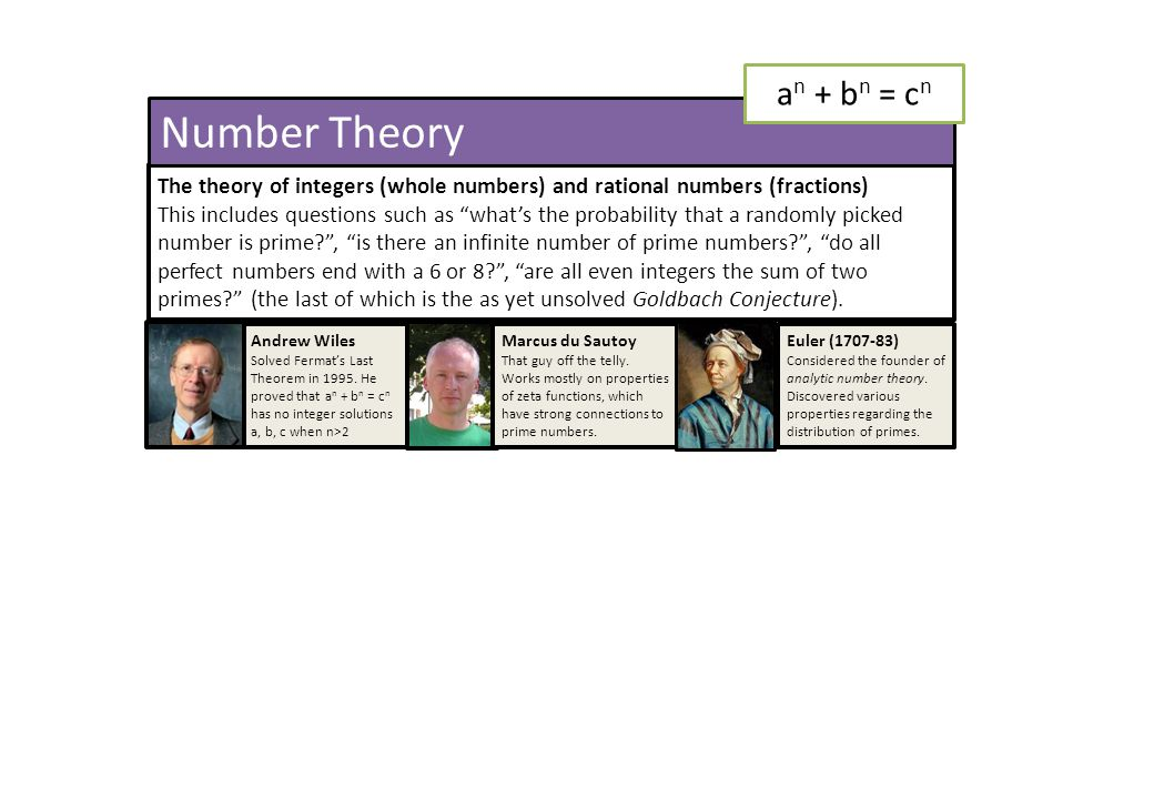"The theory of integers (whole numbers) and rational numbers (fractions) This includes questions such as ""what's the probability that a randomly picked"
