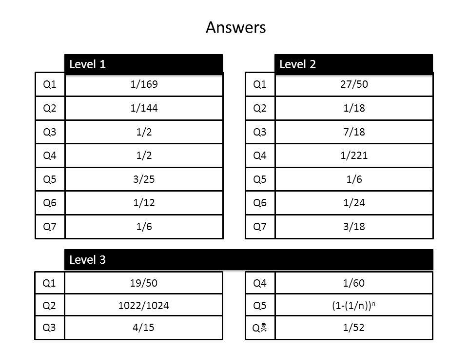 Answers 1/169 Level 1 1/144 1/2 3/25 1/12 1/6 Q1 Q2 Q3 Q4 Q5 Q6 Q7 27/50 Level 2 1/18 7/18 1/221 1/6 1/24 3/18 Q1 Q2 Q3 Q4 Q5 Q6 Q7 19/50Q1 1022/1024Q2 4/15Q3 1/60Q4 (1-(1/n)) n Q5 1/52QQ Level 3