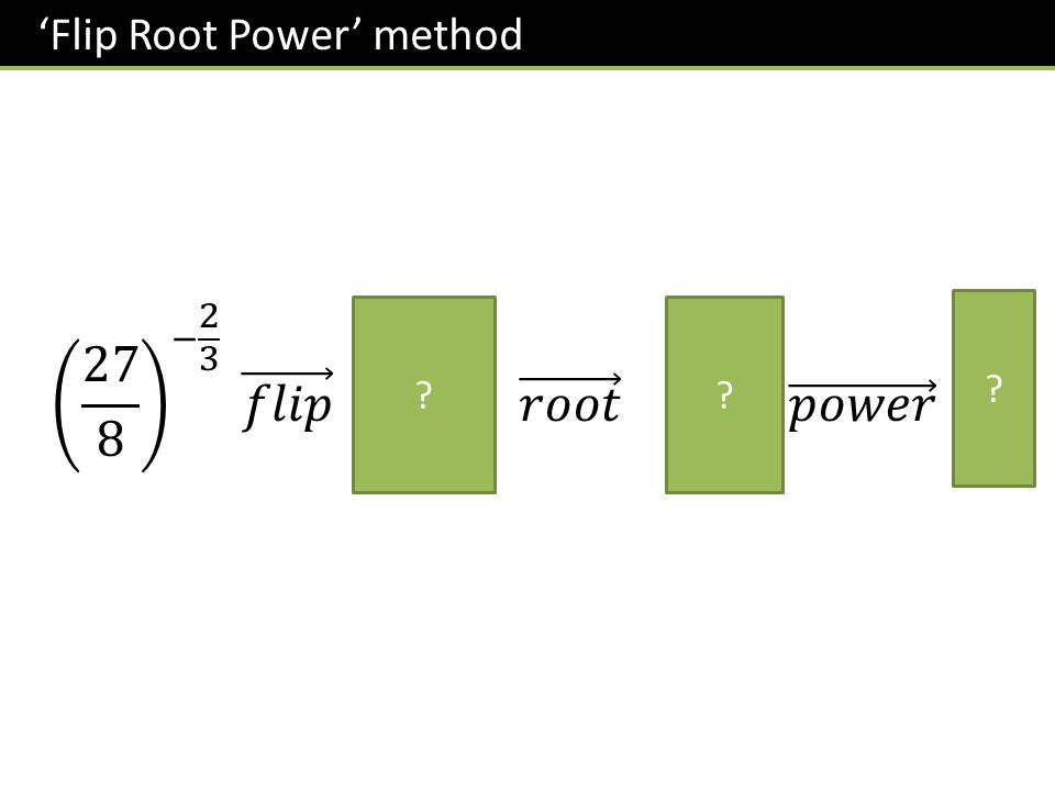 'Flip Root Power' method ?? ?