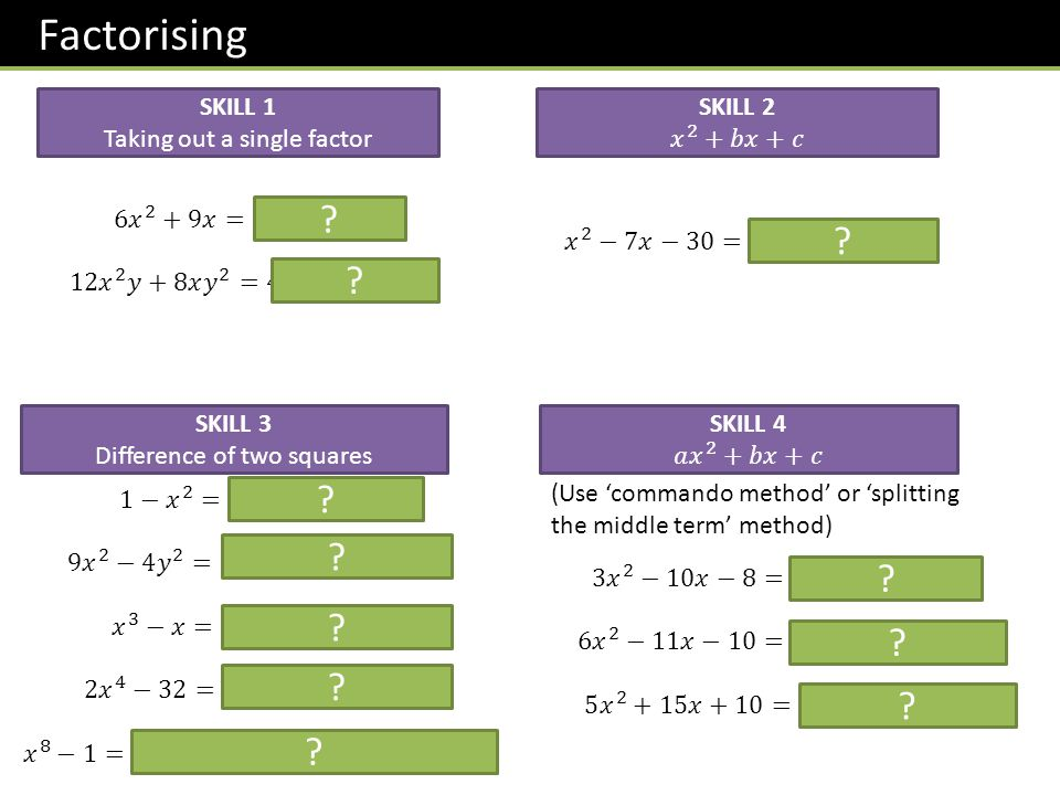 Factorising SKILL 1 Taking out a single factor SKILL 3 Difference of two squares (Use 'commando method' or 'splitting the middle term' method) .