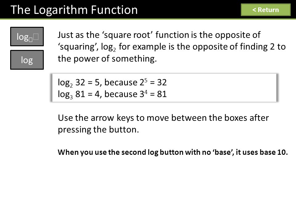 The Logarithm Function log Just as the 'square root' function is the opposite of 'squaring', log 2 for example is the opposite of finding 2 to the pow