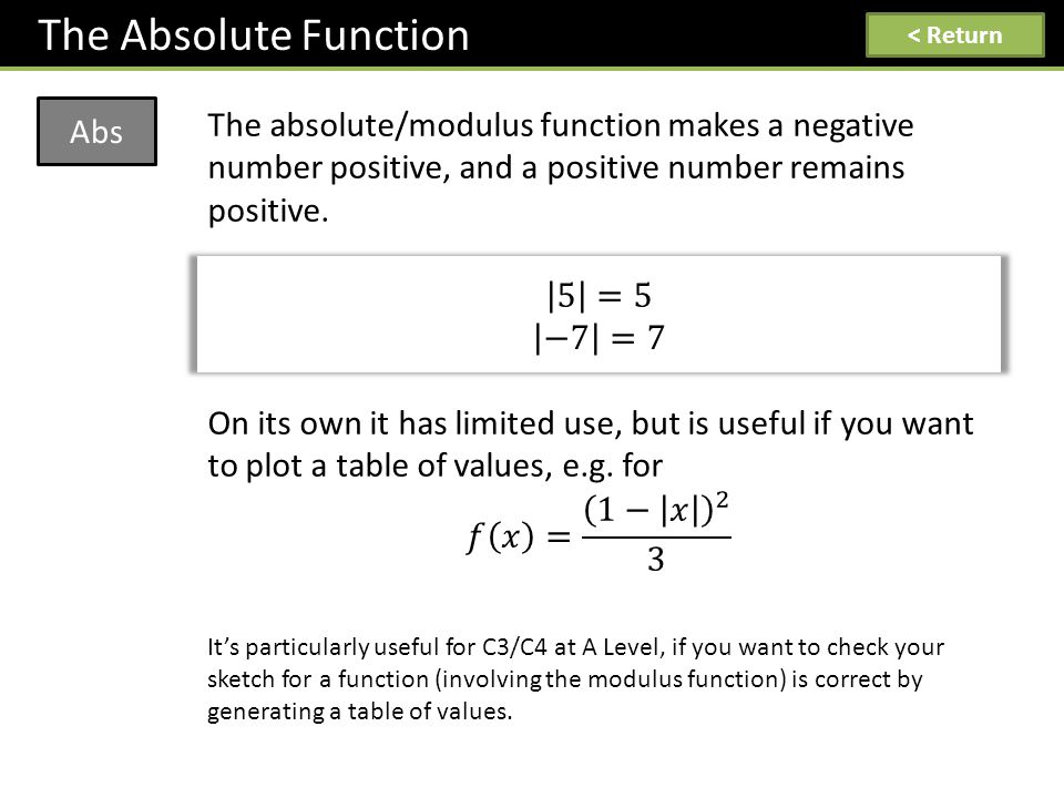 The Absolute Function Abs It's particularly useful for C3/C4 at A Level, if you want to check your sketch for a function (involving the modulus functi