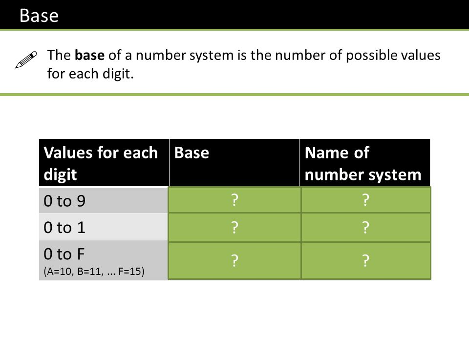 Base The base of a number system is the number of possible values for each digit.