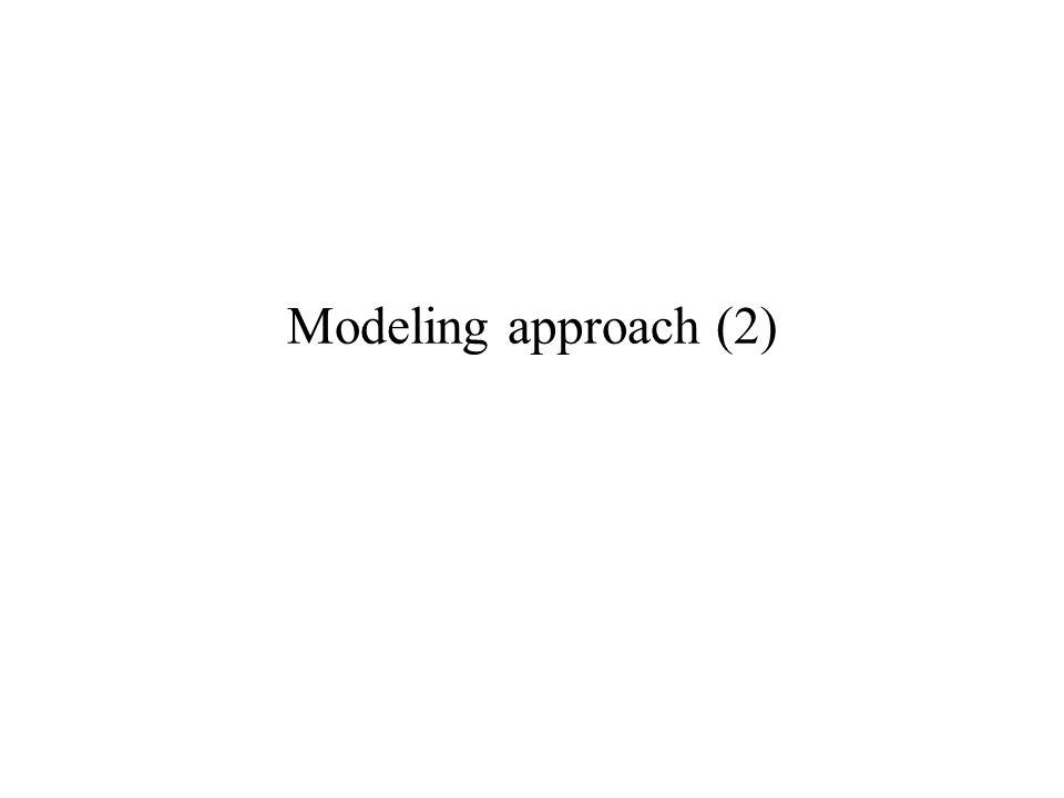 Modeling approach (2)