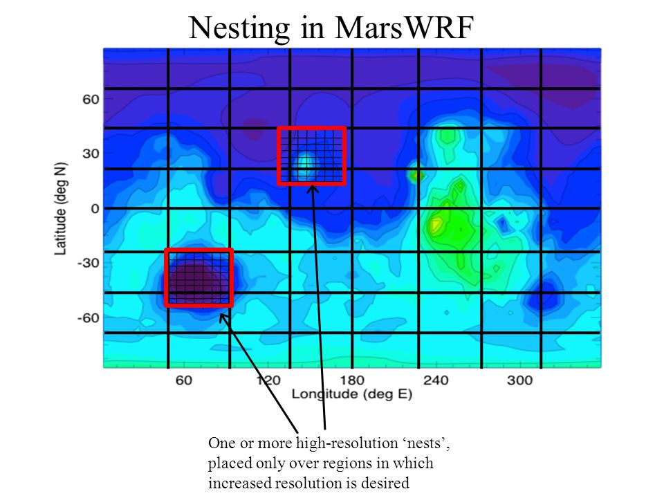 One or more high-resolution 'nests', placed only over regions in which increased resolution is desired Nesting in MarsWRF