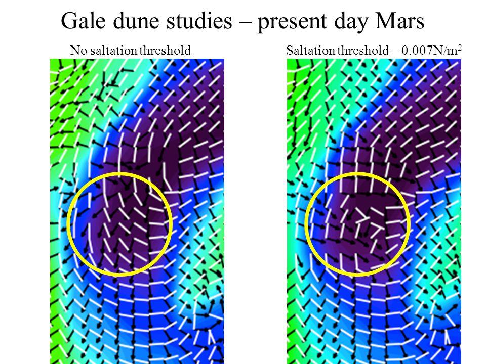 No saltation thresholdSaltation threshold = 0.007N/m 2 Gale dune studies – present day Mars