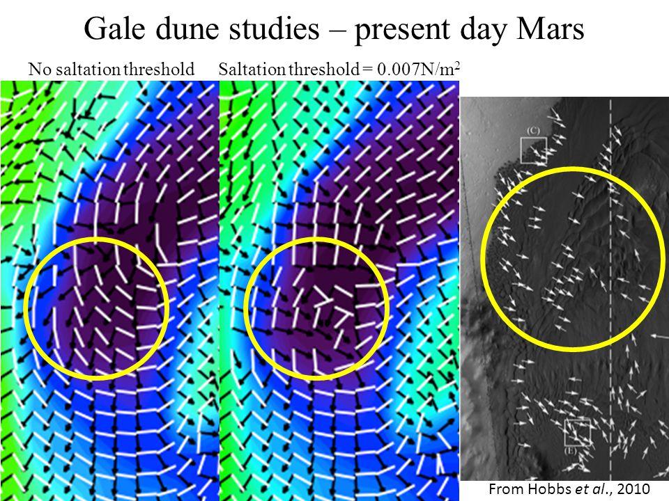 No saltation thresholdSaltation threshold = 0.007N/m 2 Gale dune studies – present day Mars From Hobbs et al., 2010