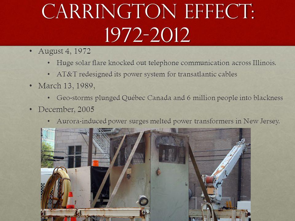 Carrington Effect: 2012+