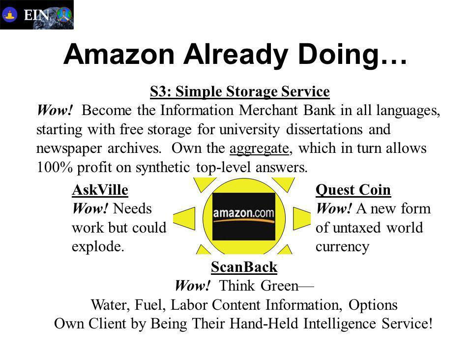 Amazon Already Doing… ScanBack Wow.