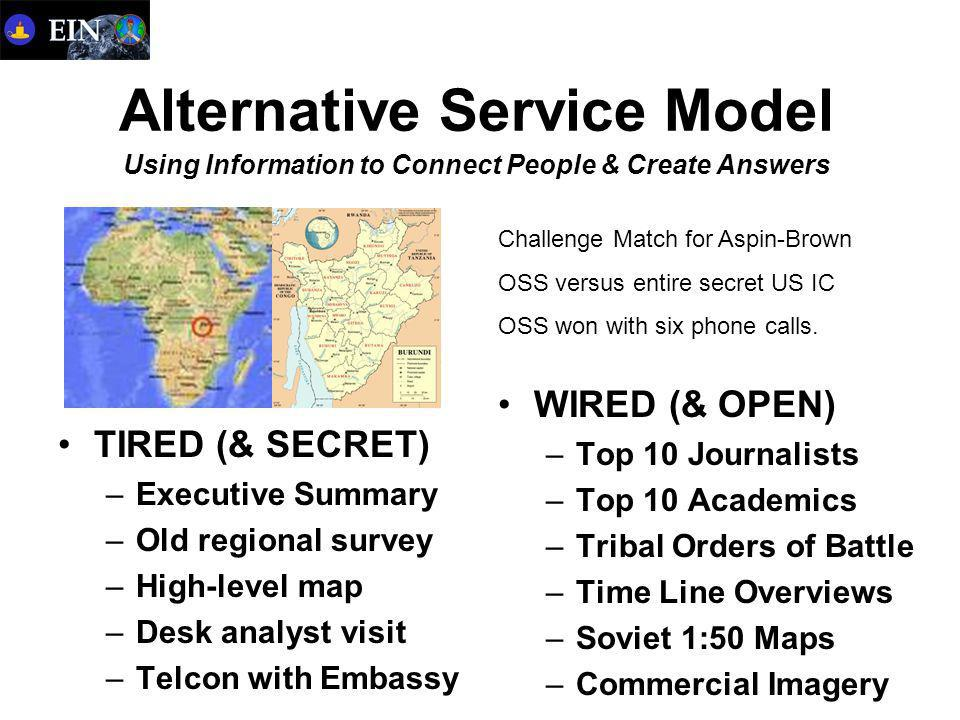 Alternative Service Model Using Information to Connect People & Create Answers WIRED (& OPEN) –Top 10 Journalists –Top 10 Academics –Tribal Orders of Battle –Time Line Overviews –Soviet 1:50 Maps –Commercial Imagery TIRED (& SECRET) –Executive Summary –Old regional survey –High-level map –Desk analyst visit –Telcon with Embassy Challenge Match for Aspin-Brown OSS versus entire secret US IC OSS won with six phone calls.