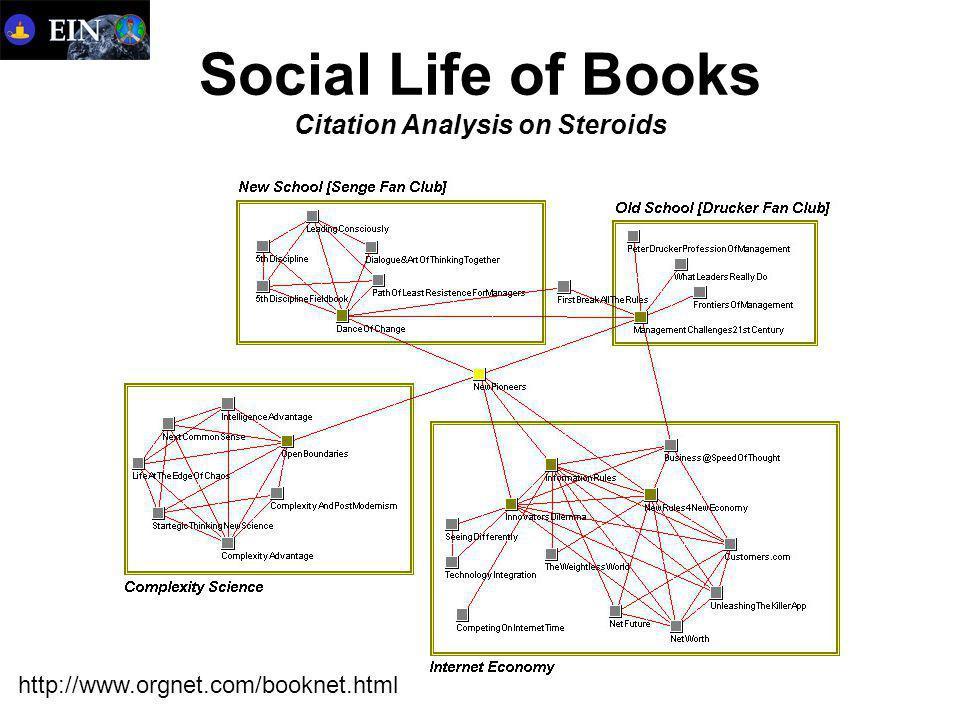 Social Life of Books Citation Analysis on Steroids http://www.orgnet.com/booknet.html