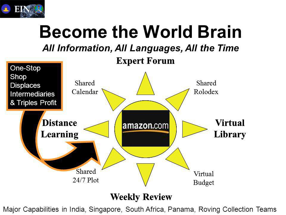 Become the World Brain All Information, All Languages, All the Time OPG VPN Weekly Review Expert Forum Distance Learning Virtual Library Shared Calendar Virtual Budget Shared 24/7 Plot Shared Rolodex Weekly Review Expert Forum Distance Learning Virtual Library Shared Calendar Virtual Budget Shared 24/7 Plot Shared Rolodex Major Capabilities in India, Singapore, South Africa, Panama, Roving Collection Teams One-Stop Shop Displaces Intermediaries & Triples Profit