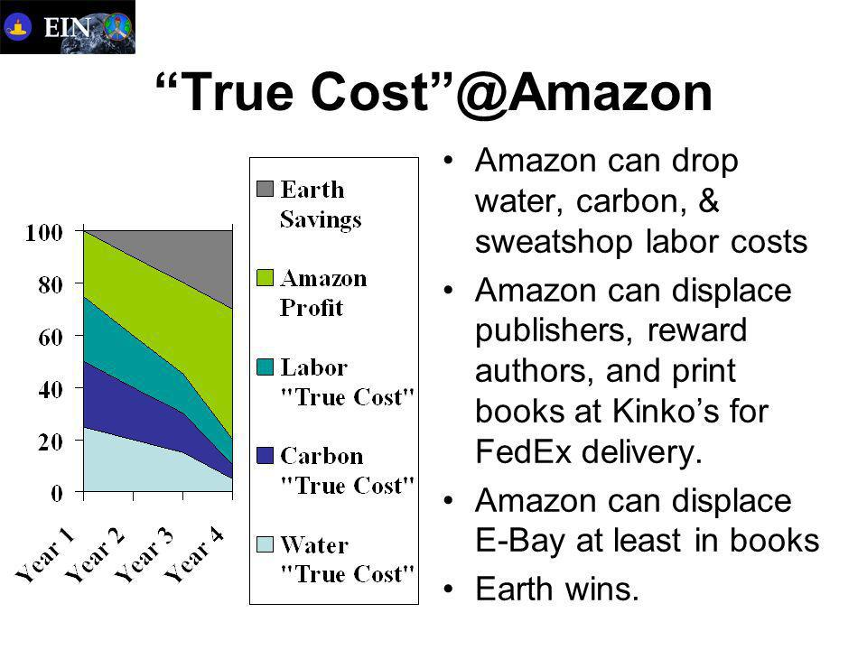 True Cost @Amazon Amazon can drop water, carbon, & sweatshop labor costs Amazon can displace publishers, reward authors, and print books at Kinko's for FedEx delivery.