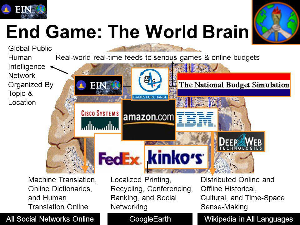 End Game: The World Brain Wikipedia in All LanguagesGoogleEarthAll Social Networks Online Machine Translation, Online Dictionaries, and Human Translation Online Localized Printing, Recycling, Conferencing, Banking, and Social Networking Global Public Human Intelligence Network Organized By Topic & Location Real-world real-time feeds to serious games & online budgets Distributed Online and Offline Historical, Cultural, and Time-Space Sense-Making