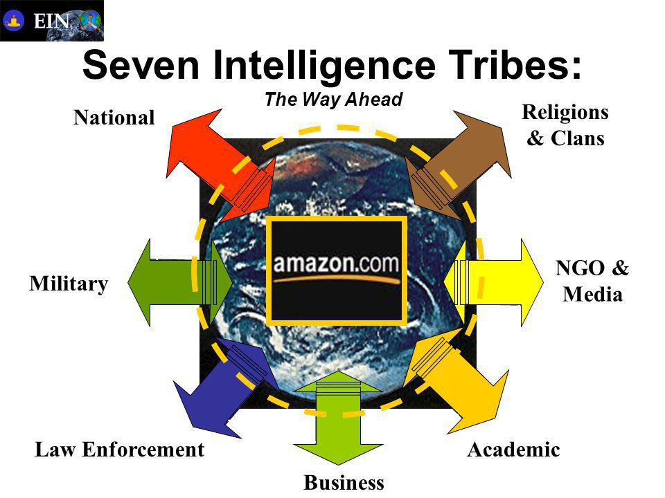 Seven Intelligence Tribes: The Way Ahead Military Law Enforcement Business Academic National NGO & Media Religions & Clans