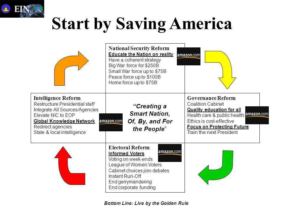 Start by Saving America Electoral Reform Informed Voters Voting on week-ends League of Women Voters Cabinet choices join debates Instant Run-Off End gerrymandering End corporate funding National Security Reform Educate the Nation on reality Have a coherent strategy Big War force for $250B Small War force up to $75B Peace force up to $100B Home force up to $75B Intelligence Reform Restructure Presidential staff Integrate All Sources/Agencies Elevate NIC to EOP Global Knowledge Network Redirect agencies State & local intelligence Governance Reform Coalition Cabinet Quality education for all Health care & public health Ethics is cost-effective Focus on Protecting Future Train the next President Creating a Smart Nation, Of, By, and For the People Bottom Line: Live by the Golden Rule