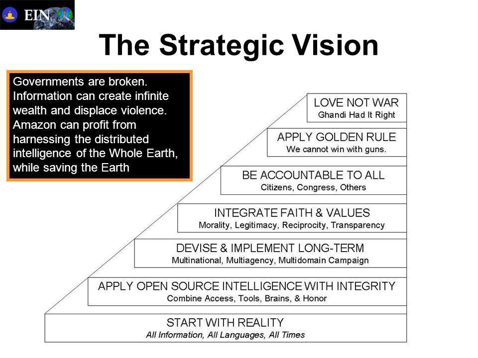 The Strategic Vision Governments are broken.