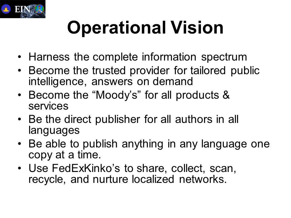 Operational Vision Harness the complete information spectrum Become the trusted provider for tailored public intelligence, answers on demand Become the Moody's for all products & services Be the direct publisher for all authors in all languages Be able to publish anything in any language one copy at a time.
